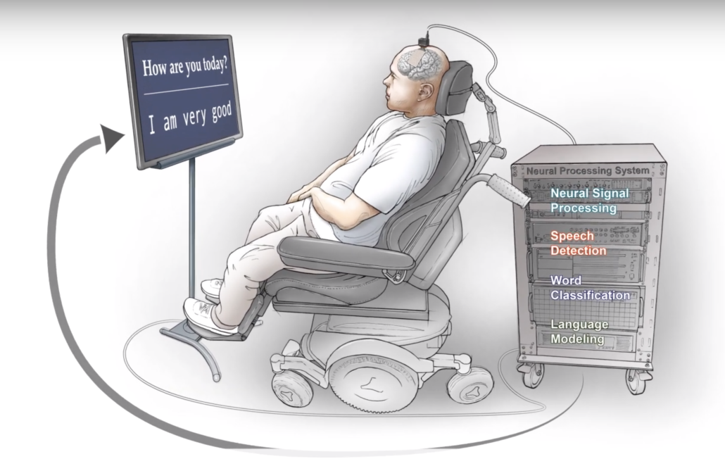 neuroprosthesis that enables paralysed man to communicate with words